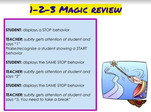 1-2-3 Magic!