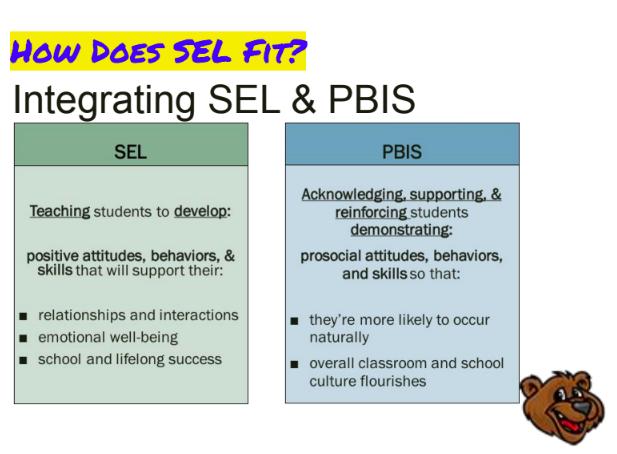 SEL & PBIS